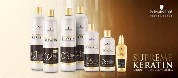 Флюид для повреждённых кончиков волос с маслом арганы kapous отзывы