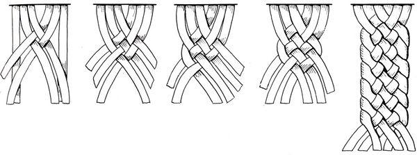 шестипрядная коса схема