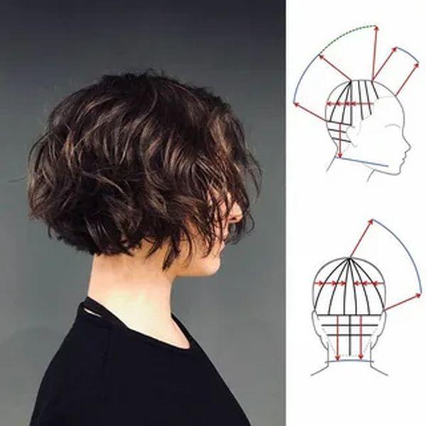 шегги боб схема стрижки на короткие
